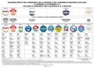 Manifesto Candidati Elezione Diretta del Presidente e dell'Assemblea Regionale Siciliana (1.25 MB)