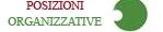 Indizione procedura selettiva per il conferimento di incarico di Posizione Organizzativa